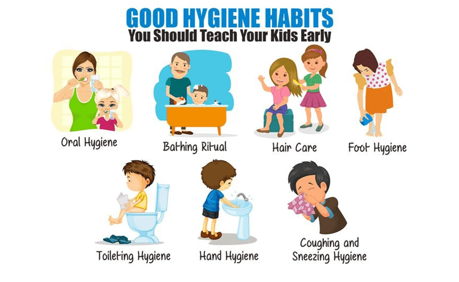 Smart Ways to Ensure Hygiene for School-going Children - Goodknight Blog
